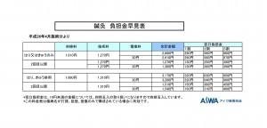 鍼灸平成26年4月1日料金表_01_edited-1